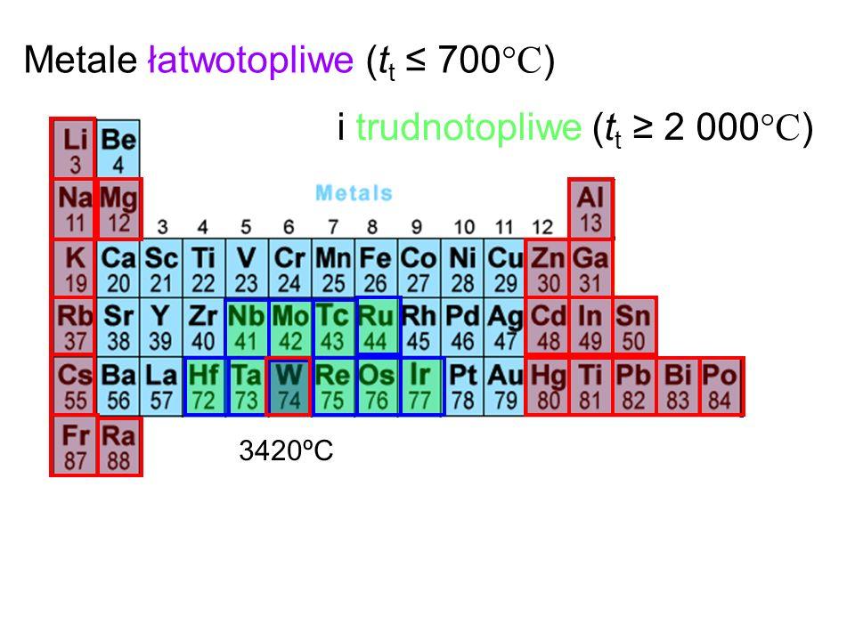 Metale łatwotopliwe (t t 700 °C ) i trudnotopliwe (t t 2 000 °C ) 3420ºC
