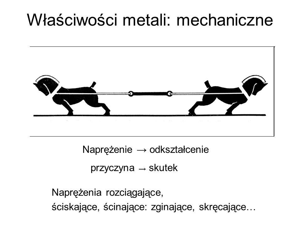Właściwości metali: mechaniczne Naprężenie odkształcenie przyczyna skutek Naprężenia rozciągające, ściskające, ścinające: zginające, skręcające…