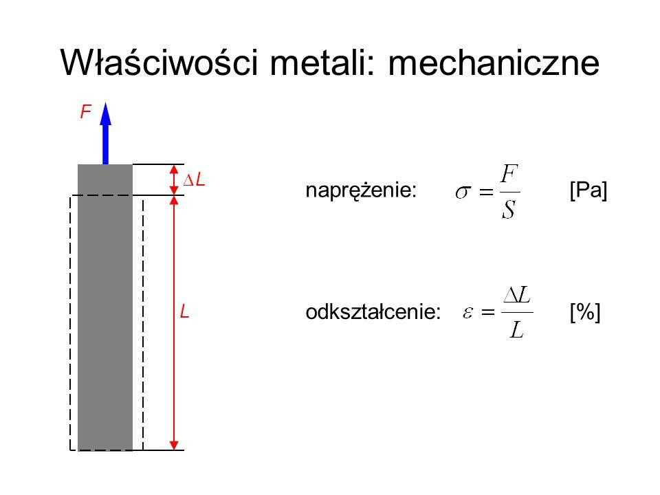 Właściwości metali: mechaniczne L F L odkształcenie: [%] naprężenie: [Pa]