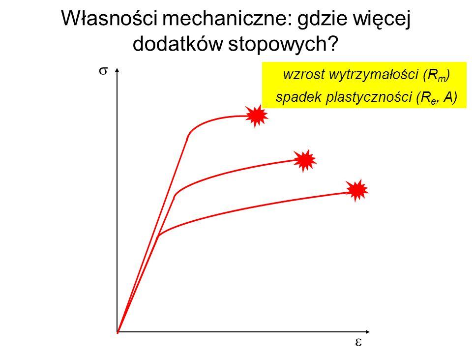 Własności mechaniczne: gdzie więcej dodatków stopowych? wzrost wytrzymałości (R m ) spadek plastyczności (R e, A)