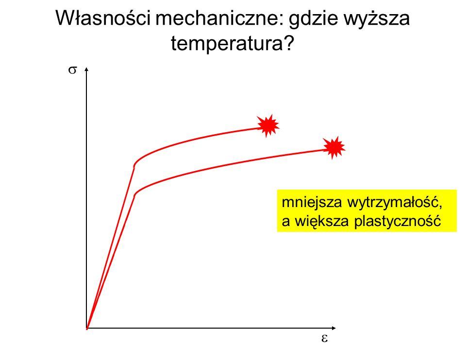Własności mechaniczne: gdzie wyższa temperatura? mniejsza wytrzymałość, a większa plastyczność