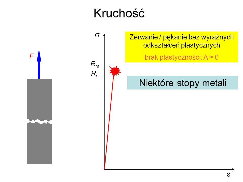 Kruchość F RmRm ReRe Zerwanie / pękanie bez wyraźnych odkształceń plastycznych brak plastyczności: A 0 Niektóre stopy metali