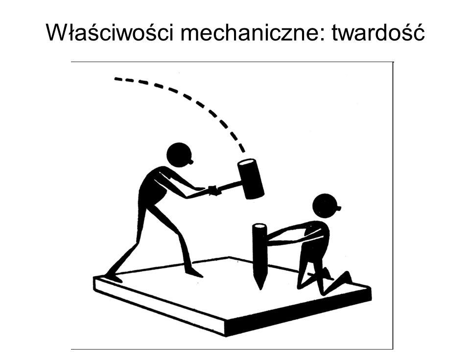 Właściwości mechaniczne: twardość