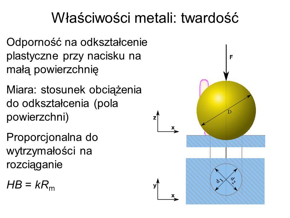 Właściwości metali: twardość Odporność na odkształcenie plastyczne przy nacisku na małą powierzchnię Miara: stosunek obciążenia do odkształcenia (pola
