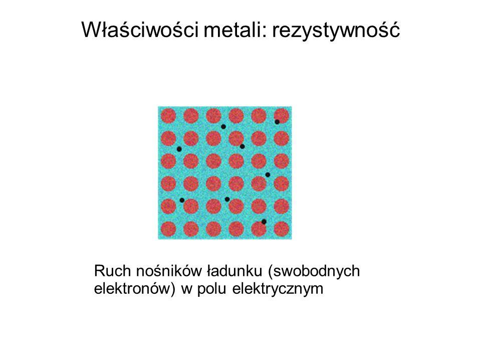 Właściwości metali: rezystywność Ruch nośników ładunku (swobodnych elektronów) w polu elektrycznym