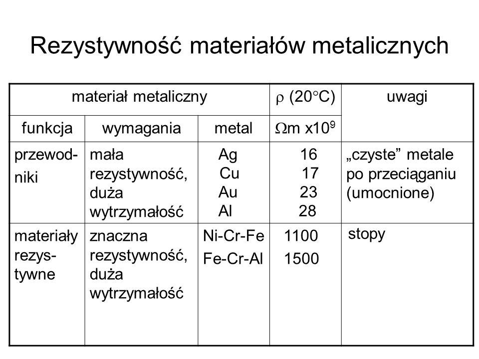 Rezystywność materiałów metalicznych materiał metaliczny (20 ° C) uwagi funkcjawymaganiametal m x10 9 przewod- niki mała rezystywność, duża wytrzymało