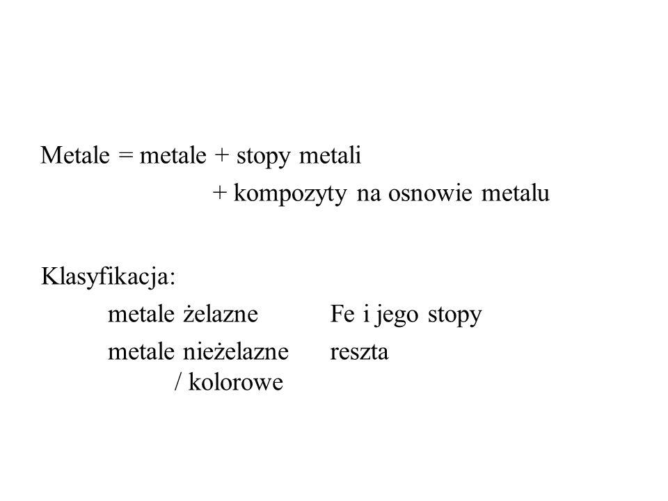 Metale = metale + stopy metali + kompozyty na osnowie metalu Klasyfikacja: metale żelazne metale nieżelazne / kolorowe Fe i jego stopy reszta
