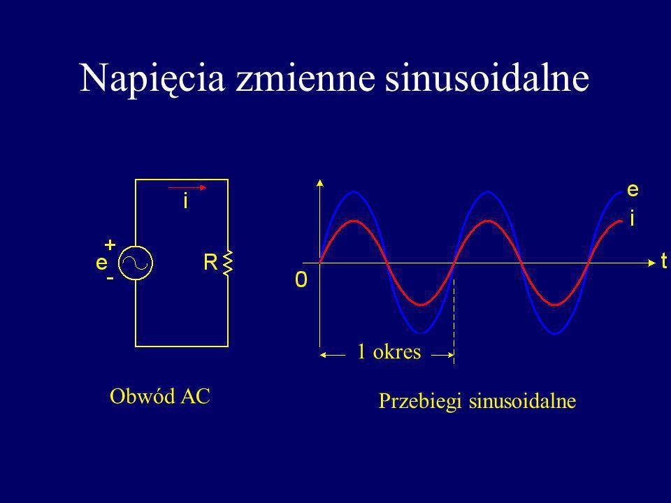 Napięcia zmienne sinusoidalne Obwód AC Przebiegi sinusoidalne 1 okres