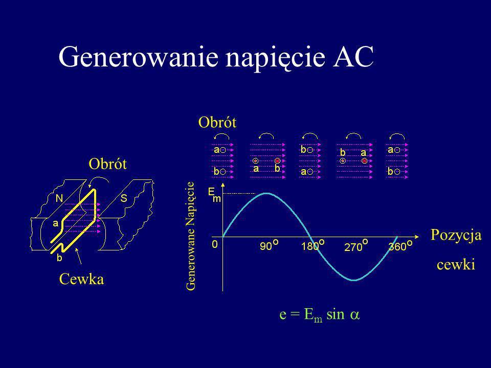 Generowanie napięcie AC e = E m sin Obrót Cewka Obrót Generowane Napięcie Pozycja cewki