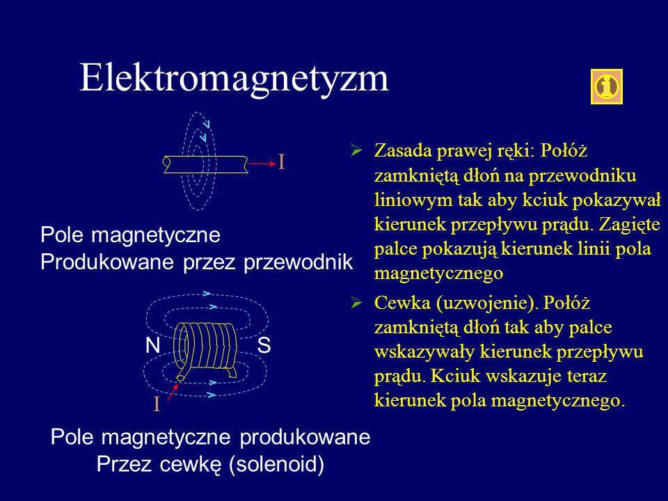 Elektromagnetyzm Zasada prawej ręki: Połóż zamkniętą dłoń na przewodniku liniowym tak aby kciuk pokazywał kierunek przepływu prądu. Zagięte palce poka