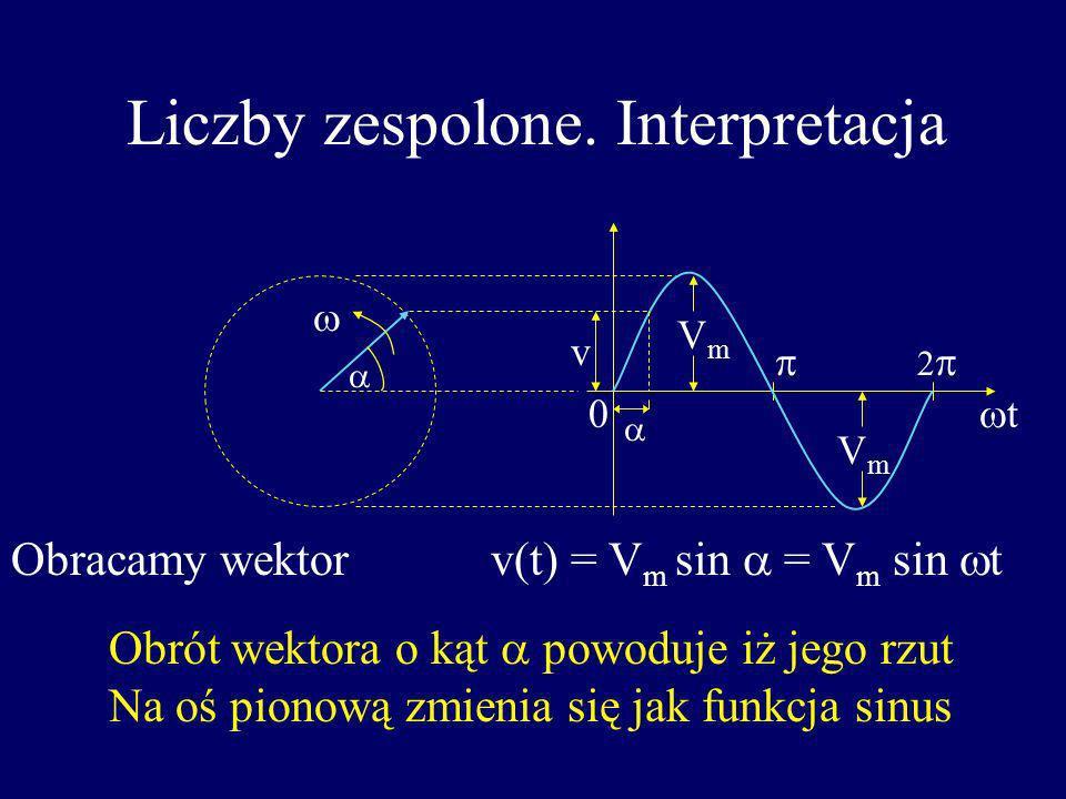 Liczby zespolone. Interpretacja t v VmVm 0 v(t) = V m sin = V m sin t Obracamy wektor Obrót wektora o kąt powoduje iż jego rzut Na oś pionową zmienia