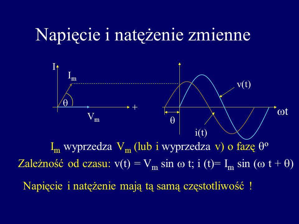 Napięcie i natężenie zmienne I t VmVm ImIm i(t) v(t) I m wyprzedza V m (lub i wyprzedza v) o fazę o Zależność od czasu: v(t) = V m sin t; i (t)= I m s