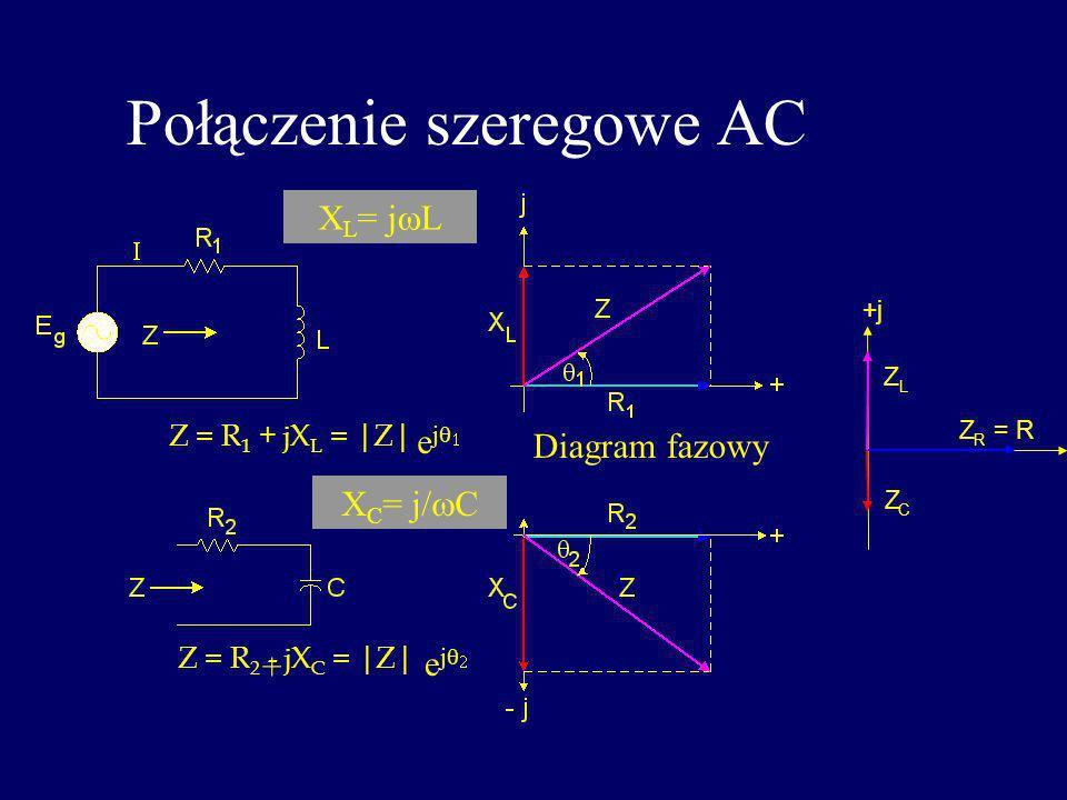 Połączenie szeregowe AC Z = R 1 + jX L =  Z / 1 Z = R 2 - jX C =  Z / 2 Diagram fazowy e j X L = j L X C = j/ C + +j Z L Z C Z R = R