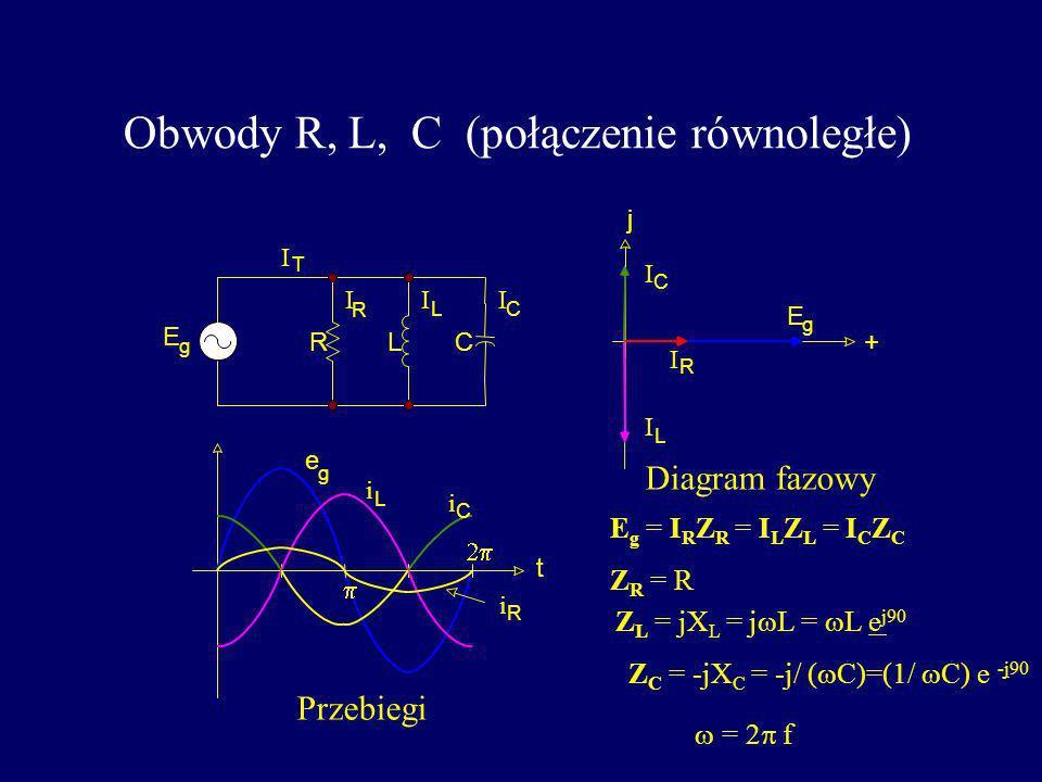Obwody R, L, C (połączenie równoległe) E RCL III R CL T I g + E j g I L I C I R t g i L i C i R Phasor diagram Waveforms e E g = I R Z R = I L Z L = I