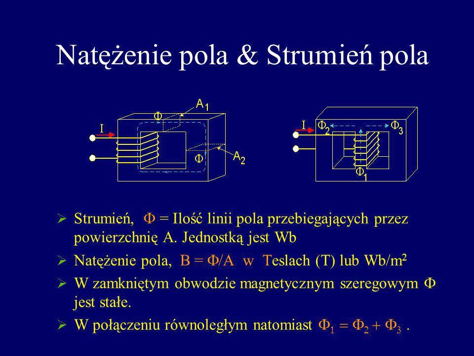Natężenie pola & Strumień pola Strumień, = Ilość linii pola przebiegających przez powierzchnię A. Jednostką jest Wb Natężenie pola, B = /A w Teslach (
