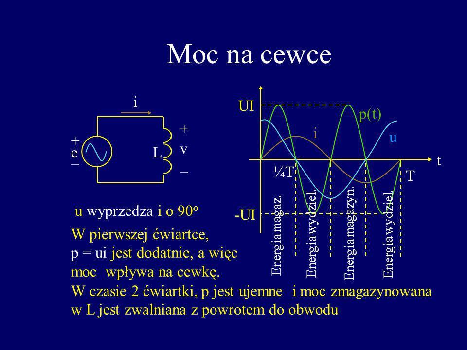 Moc na cewce i e + _ t v _ + UIUI u i p(t) T -UI-UI Energia magaz. Energia magazyn. Energia wydziel. u wyprzedza i o 90 o W pierwszej ćwiartce, p = ui