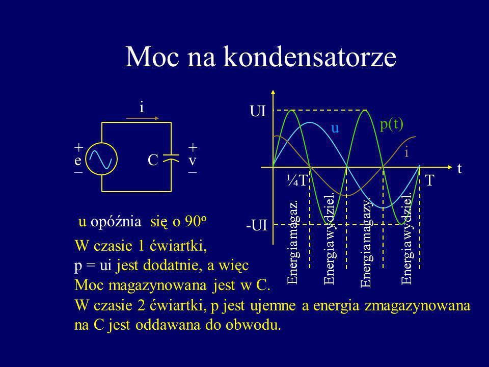 Moc na kondensatorze i e + _ t v _ + UIUI u i p(t) T -UI-UI Energia magaz. Energia magazy. Energia wydziel. u opóźnia się o 90 o W czasie 1 ćwiartki,