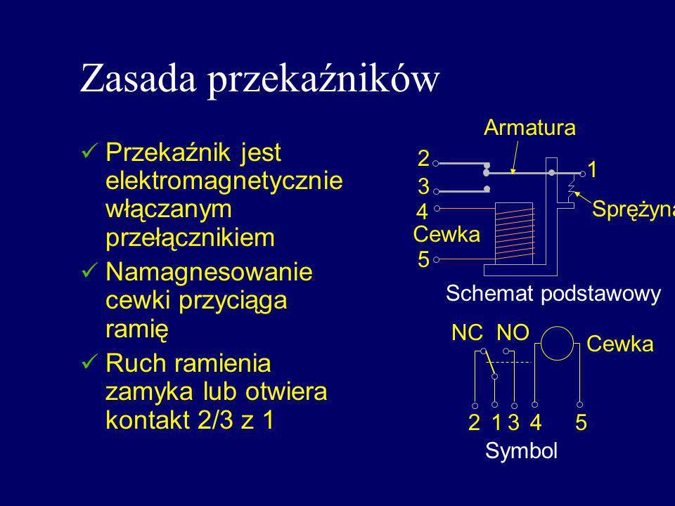 Zasada przekaźników 1 2 4 5 Cewka Armatura Przekaźnik jest elektromagnetycznie włączanym przełącznikiem Namagnesowanie cewki przyciąga ramię Ruch rami