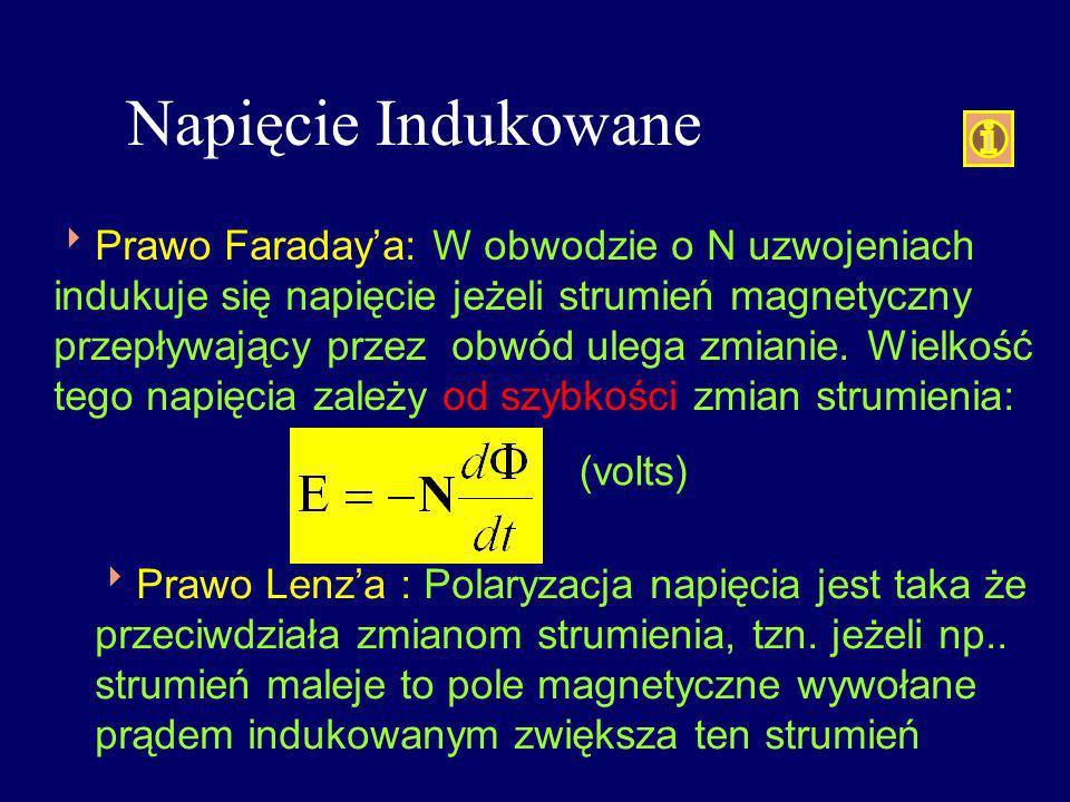 Napięcie Indukowane Prawo Faradaya: W obwodzie o N uzwojeniach indukuje się napięcie jeżeli strumień magnetyczny przepływający przez obwód ulega zmian