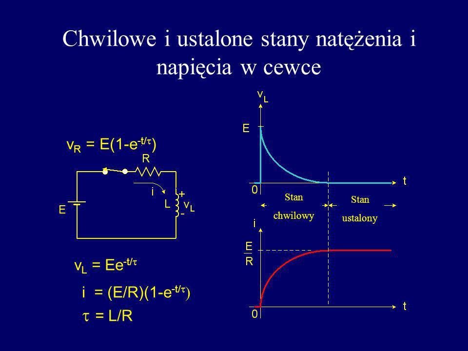 Chwilowe i ustalone stany natężenia i napięcia w cewce v R = E(1-e -t/ ) v L = Ee -t/ i = (E/R)(1-e -t/ = L/R Stan chwilowy Stan ustalony