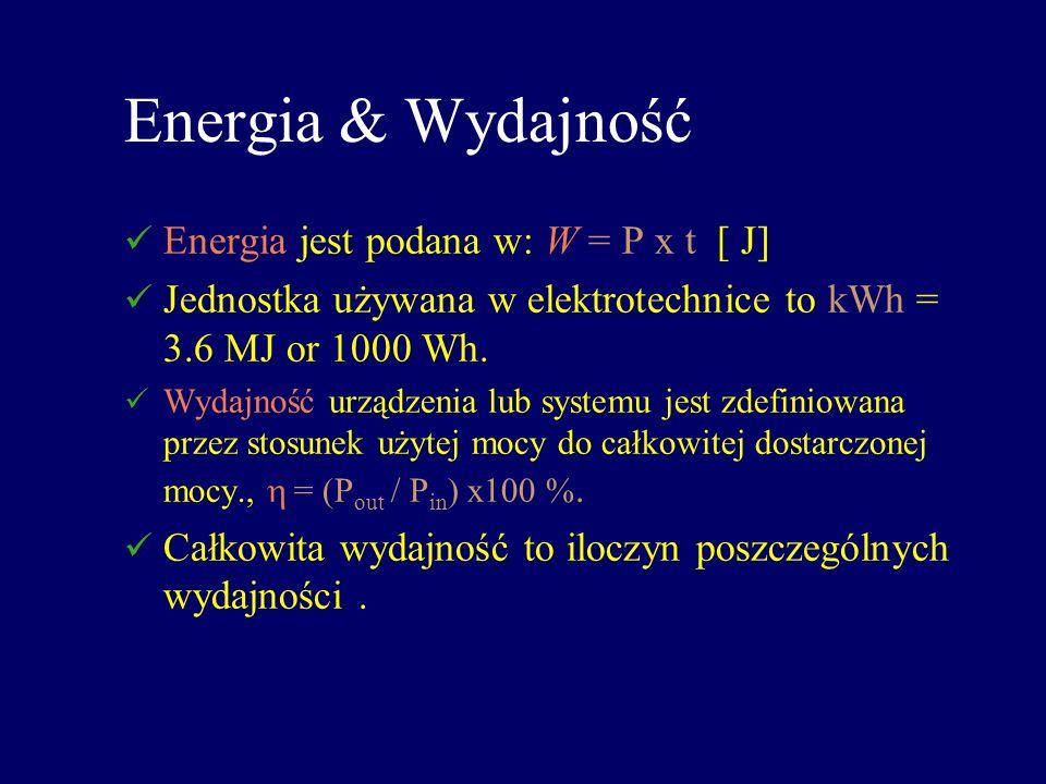 Energia & Wydajność Energia jest podana w: W = P x t [ J] Jednostka używana w elektrotechnice to kWh = 3.6 MJ or 1000 Wh. Wydajność urządzenia lub sys