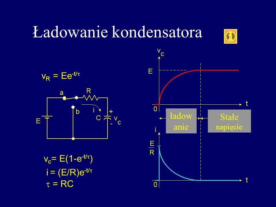 Ładowanie kondensatora v c = E(1-e -t/ ) i = (E/R)e -t/ = RC v R = Ee -t/ ładow anie Stałe napięcie
