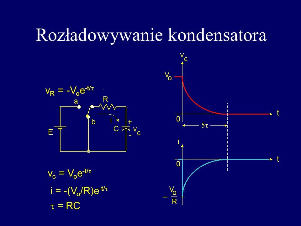 Rozładowywanie kondensatora v c = V o e -t/ i = -(V o /R)e -t/ = RC v R = -V o e -t/