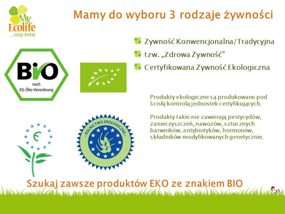 Mamy do wyboru 3 rodzaje żywności Żywność Konwencjonalna/Tradycyjna tzw. Zdrowa Żywność Certyfikowana Żywność Ekologiczna Produkty ekologiczne są prod