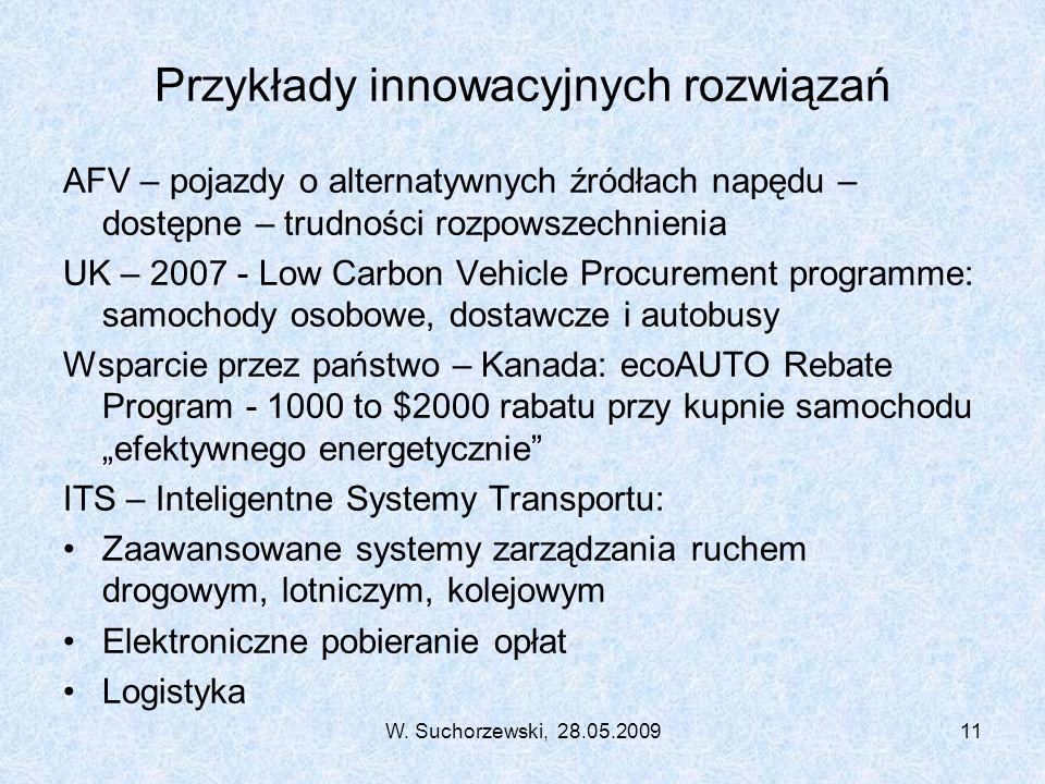 W. Suchorzewski, 28.05.200911 Przykłady innowacyjnych rozwiązań AFV – pojazdy o alternatywnych źródłach napędu – dostępne – trudności rozpowszechnieni