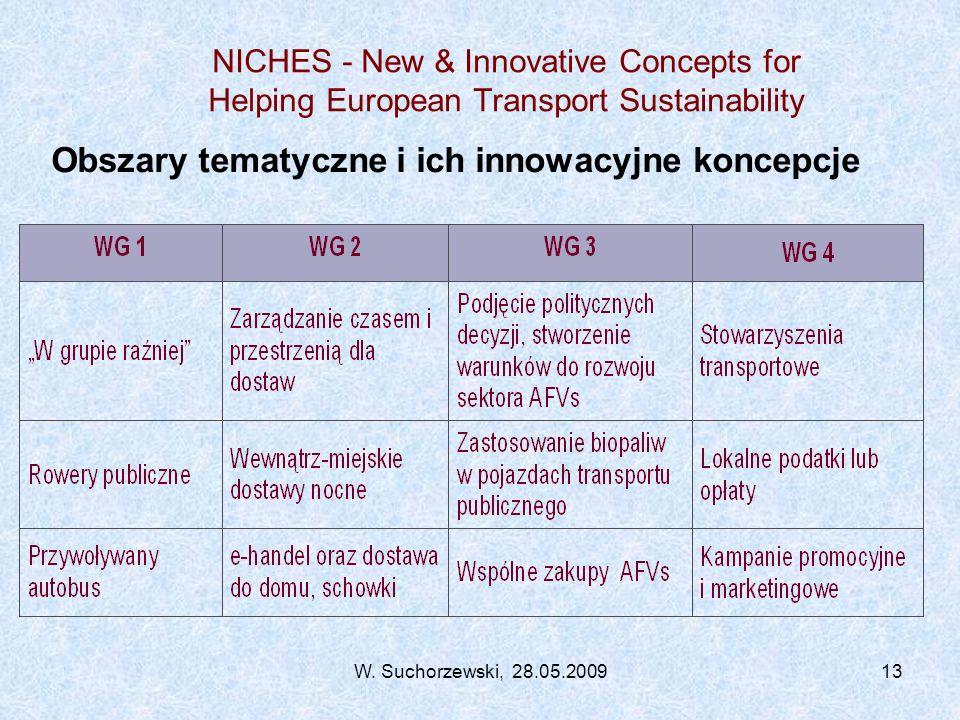 W. Suchorzewski, 28.05.200913 NICHES - New & Innovative Concepts for Helping European Transport Sustainability Obszary tematyczne i ich innowacyjne ko