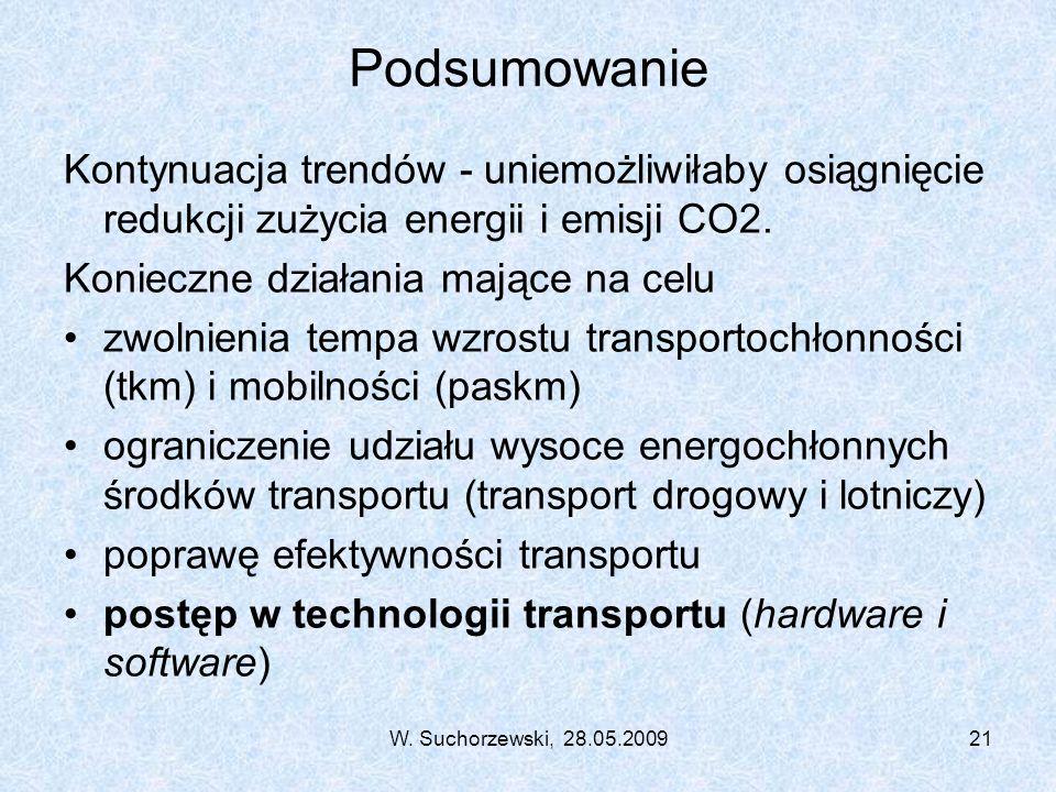 W. Suchorzewski, 28.05.200921 Podsumowanie Kontynuacja trendów - uniemożliwiłaby osiągnięcie redukcji zużycia energii i emisji CO2. Konieczne działani