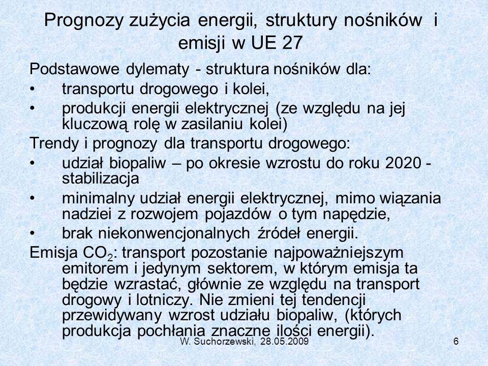 W. Suchorzewski, 28.05.20096 Prognozy zużycia energii, struktury nośników i emisji w UE 27 Podstawowe dylematy - struktura nośników dla: transportu dr