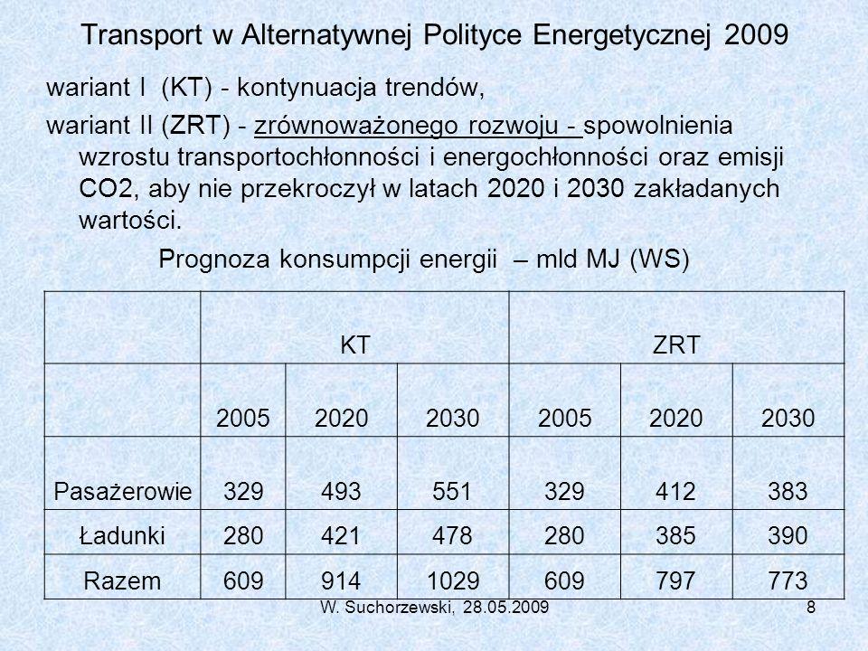 W. Suchorzewski, 28.05.20098 Transport w Alternatywnej Polityce Energetycznej 2009 wariant I (KT) - kontynuacja trendów, wariant II (ZRT) - zrównoważo