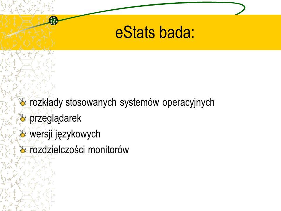 eStats bada: rozkłady stosowanych systemów operacyjnych przeglądarek wersji językowych rozdzielczości monitorów