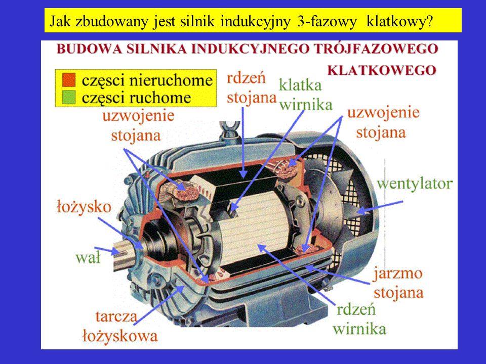 W praktyce pole magnetyczne wirujące wytwarzane jest przez uzwojenie stojana zasilane napięciem trójfazowym ( lub dwufazowym)