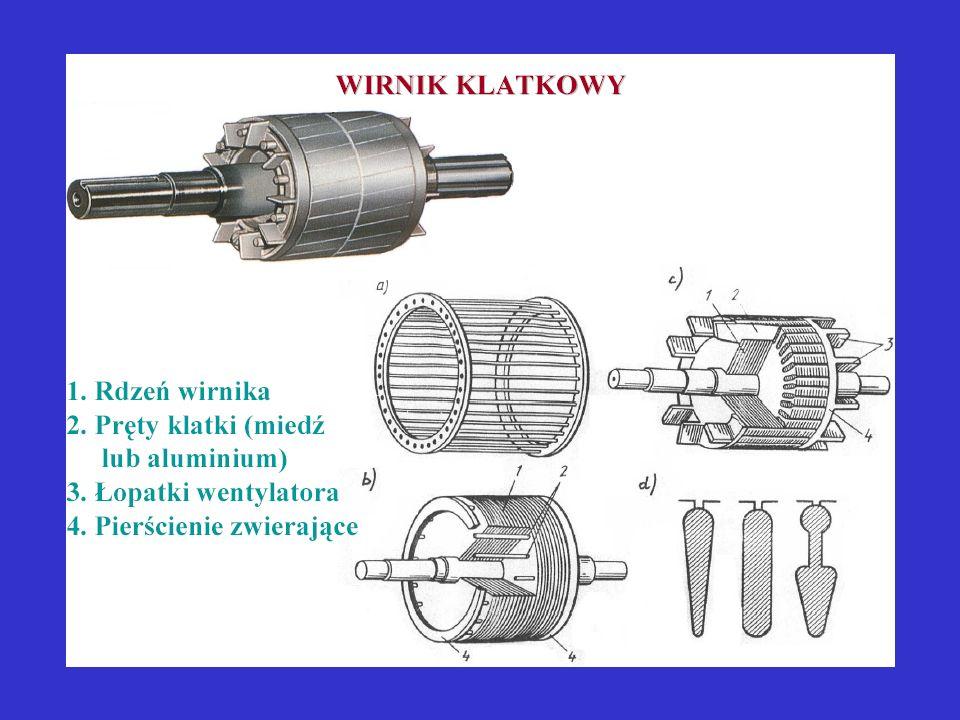 Jak jest zbudowany silnik 3-fazowy indukcyjny pierścieniowy?