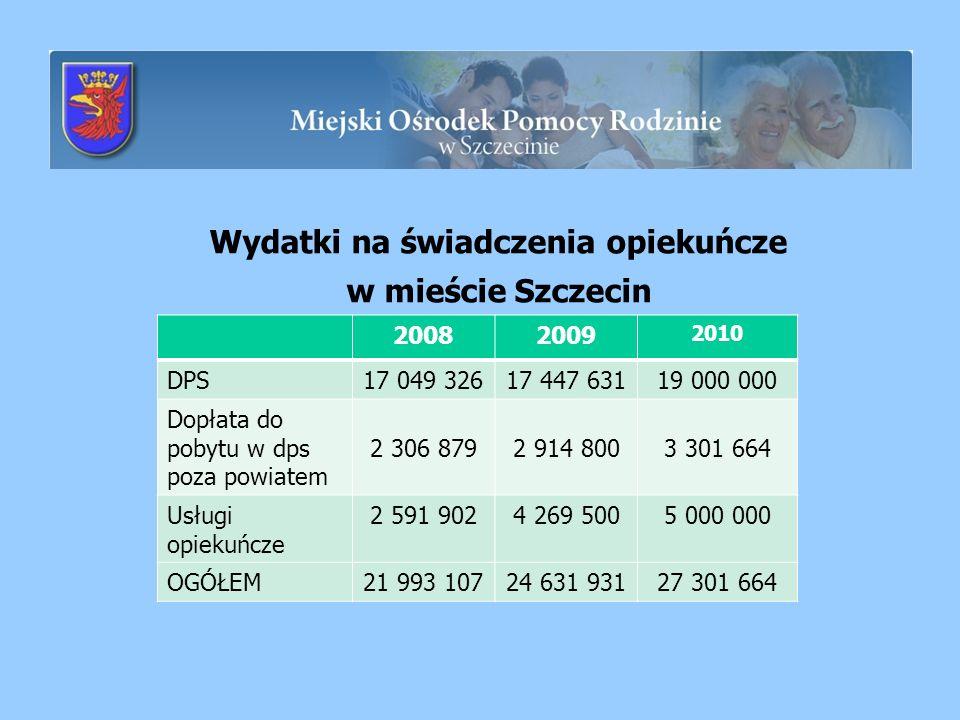 Wydatki na świadczenia opiekuńcze w mieście Szczecin 20082009 2010 DPS17 049 32617 447 63119 000 000 Dopłata do pobytu w dps poza powiatem 2 306 8792