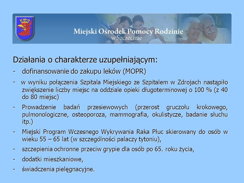 Działania o charakterze uzupełniającym: - dofinansowanie do zakupu leków (MOPR) - w wyniku połączenia Szpitala Miejskiego ze Szpitalem w Zdrojach nast