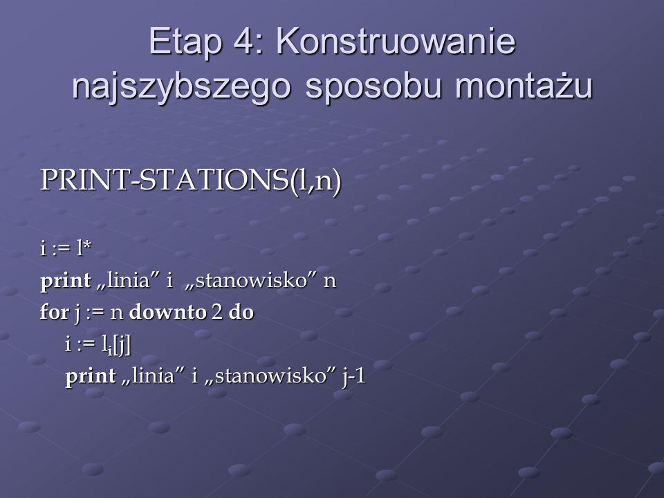 Etap 4: Konstruowanie najszybszego sposobu montażu PRINT-STATIONS(l,n) i := l* print linia i stanowisko n for j := n downto 2 do i := l i [j] print li