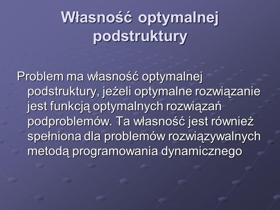 Własność optymalnej podstruktury Problem ma własność optymalnej podstruktury, jeżeli optymalne rozwiązanie jest funkcją optymalnych rozwiązań podprobl