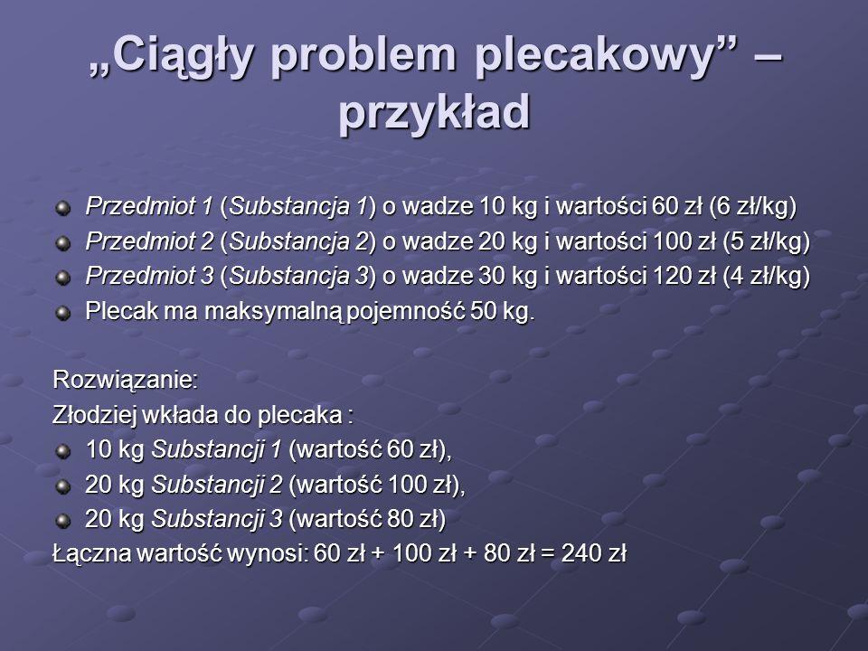 Ciągły problem plecakowy – przykład Przedmiot 1 (Substancja 1) o wadze 10 kg i wartości 60 zł (6 zł/kg) Przedmiot 2 (Substancja 2) o wadze 20 kg i war