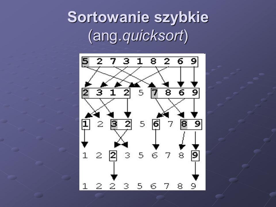 Sortowanie szybkie (ang.quicksort)