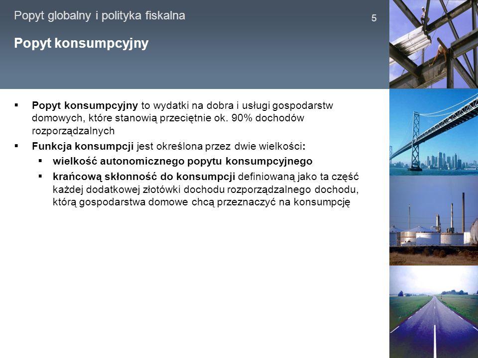 Popyt globalny i polityka fiskalna 16 Polityka fiskalna.