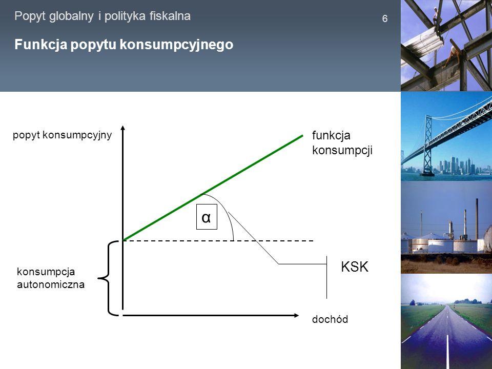 Popyt globalny i polityka fiskalna 6 Funkcja popytu konsumpcyjnego dochód popyt konsumpcyjny α funkcja konsumpcji konsumpcja autonomiczna KSK