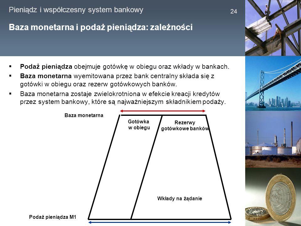 Pieniądz i współczesny system bankowy 24 Baza monetarna i podaż pieniądza: zależności Podaż pieniądza obejmuje gotówkę w obiegu oraz wkłady w bankach.