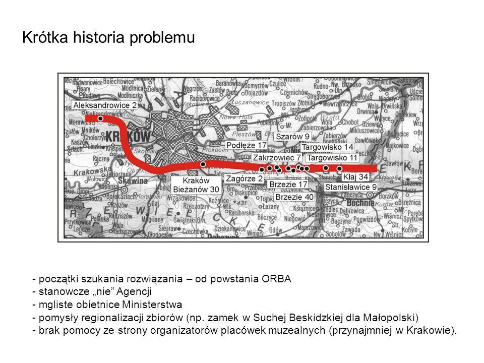 Krótka historia problemu - początki szukania rozwiązania – od powstania ORBA - stanowcze nie Agencji - mgliste obietnice Ministerstwa - pomysły region