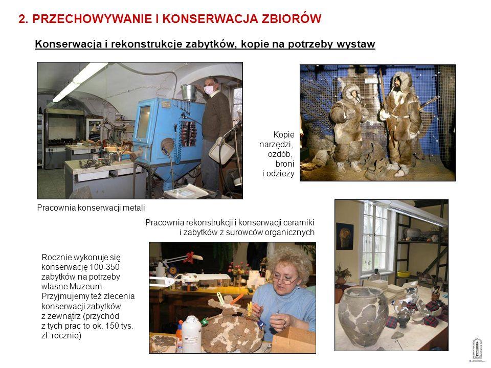 2. PRZECHOWYWANIE I KONSERWACJA ZBIORÓW Konserwacja i rekonstrukcje zabytków, kopie na potrzeby wystaw Pracownia konserwacji metali Pracownia rekonstr