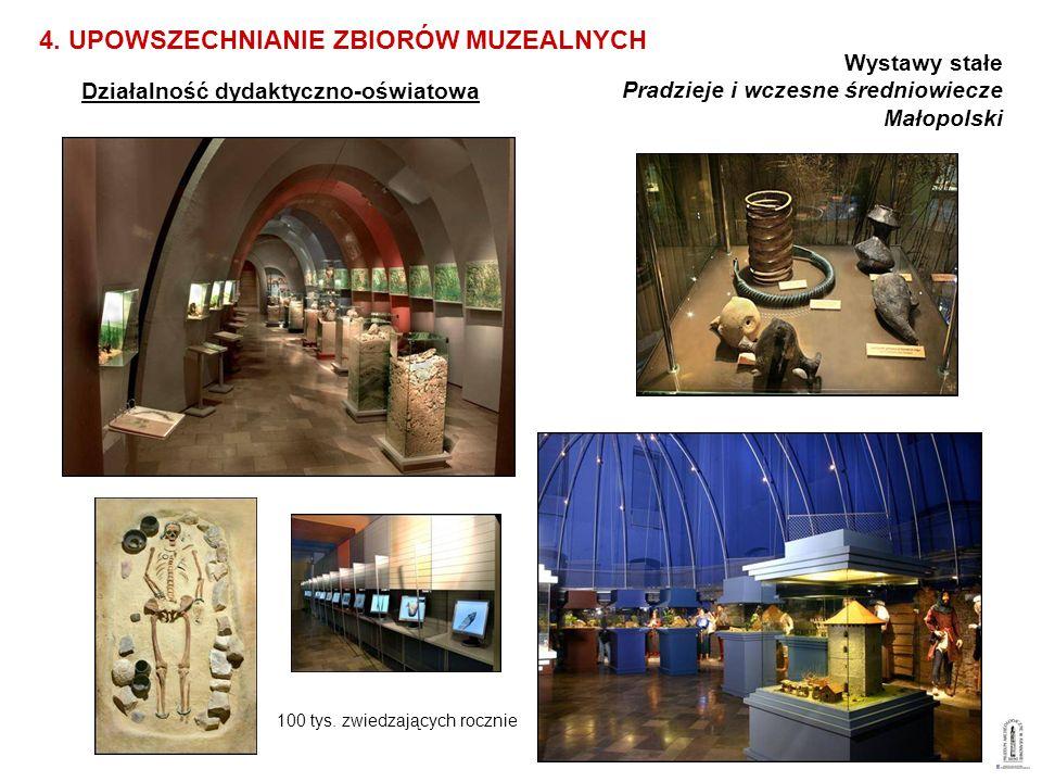 Działalność dydaktyczno-oświatowa 4. UPOWSZECHNIANIE ZBIORÓW MUZEALNYCH Wystawy stałe Pradzieje i wczesne średniowiecze Małopolski 100 tys. zwiedzając