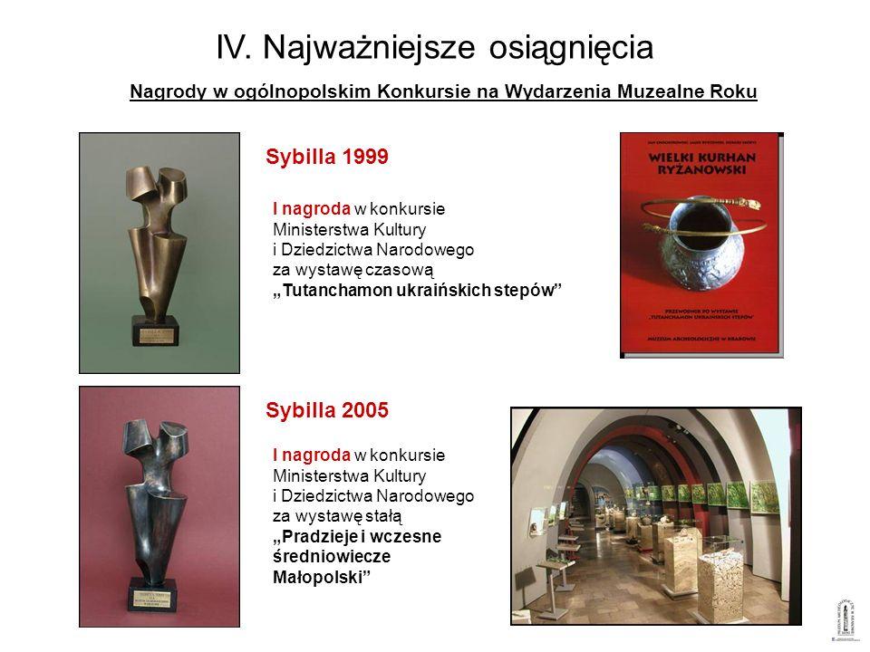IV. Najważniejsze osiągnięcia I nagroda w konkursie Ministerstwa Kultury i Dziedzictwa Narodowego za wystawę czasową Tutanchamon ukraińskich stepów Sy