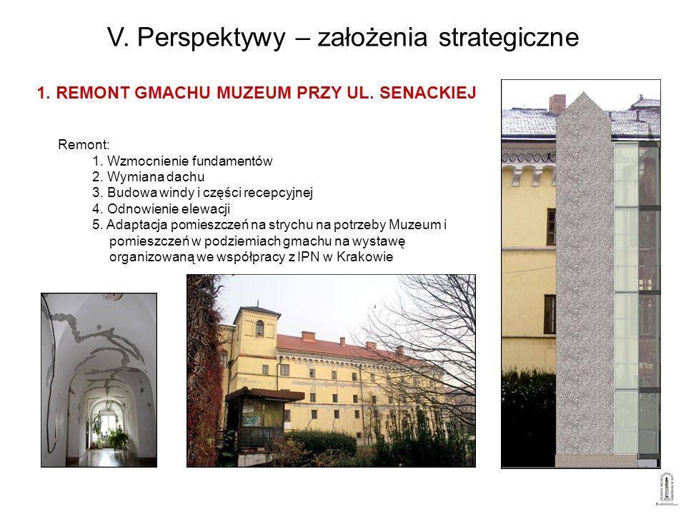 V. Perspektywy – założenia strategiczne 1. REMONT GMACHU MUZEUM PRZY UL. SENACKIEJ Remont: 1. Wzmocnienie fundamentów 2. Wymiana dachu 3. Budowa windy